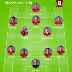 Manchester United 2016/17 starting lineup 🔥  #MUFC https://t.co/N0cAjhbgAL