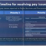 The timeline supplied by the federal government for repaying public servants affected by #PhoenixFalling. #ottnews https://t.co/lSRiGWqAYQ