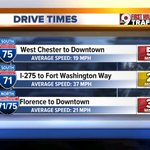 Drive Times at 9:00 - Still dealing with 20 min delay in NKY and 30 min slow on 75 S. @WCPO #9Traffic https://t.co/NGbw5PfJAz