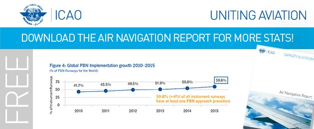 Download the latest  ICAO airnavigation Report 2016 Edition  FREE!
