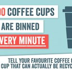 5,000 coffee cups are binned EVERY MINUTE. We want cups that can be recycled NOW #wastenot https://t.co/YF34c3HMrn