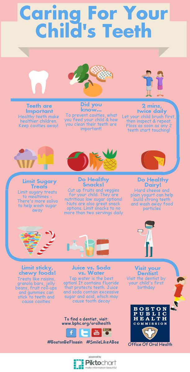 Healthy eating is important for healthy teeth + good overall health in kids. See below: #SodaFreeAugust https://t.co/DL3HRrKvtj