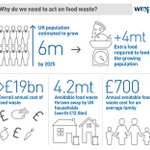 #WasteNot - Together, we can act on #foodwaste. Heres why & this is our plan https://t.co/fu4pi93mDE https://t.co/itQqKUt4wf