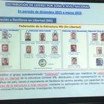 Desarticulan estructura criminal de pandillas vinculados al lavado de dinero. https://t.co/I2R0ifdwQZ https://t.co/OYlNogzGU9