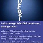 India's foreign debt-GDP ratio lowest among 83 EMs https://t.co/mM9jUVQx3L via NMApp https://t.co/5wQB6uSXrL