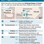 Niemiecki DPA zna wszystkie niemieckie nazwy miast, z wyjątkiem Auschwitz. Za @pamiec_pl #ŚDM2016 https://t.co/w10V5Q2LMn