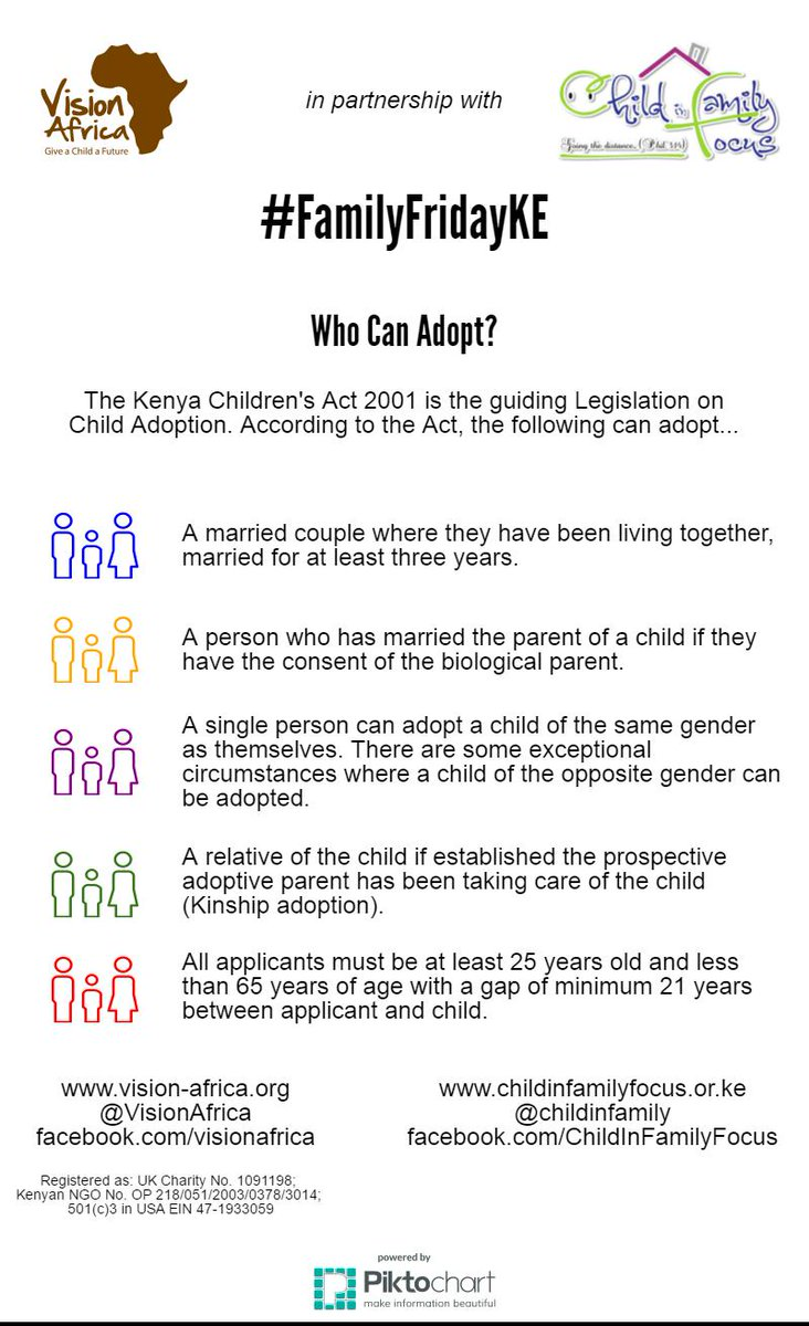 So who can actually adopt a child in #Kenya? #FamilyFridayKE #adoption https://t.co/wUA2EQsq93