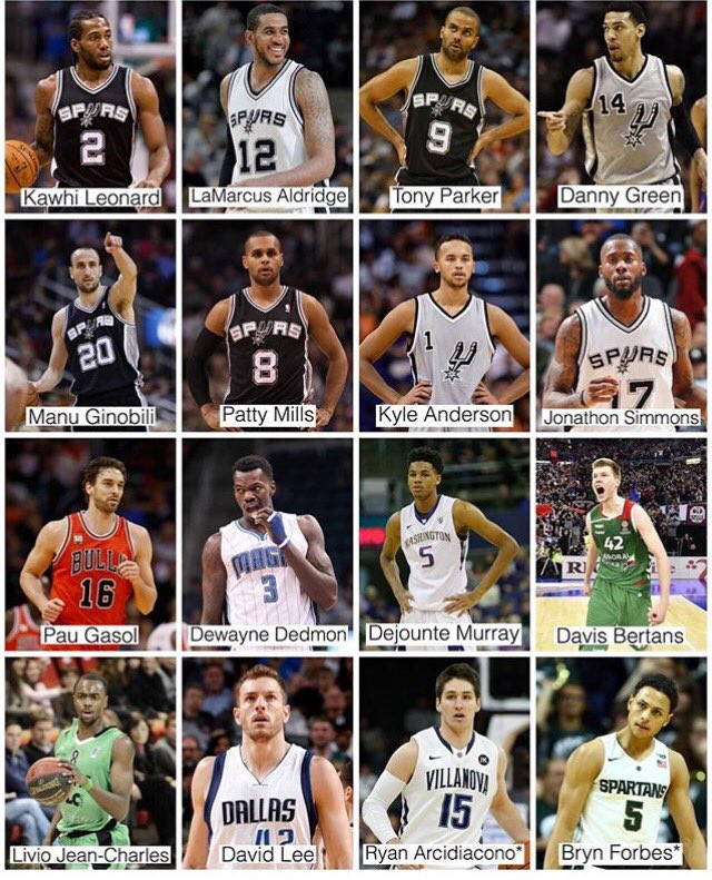 I'm pretty ready for Spurs basketball to start https://t.co/QWbFf8R6wI