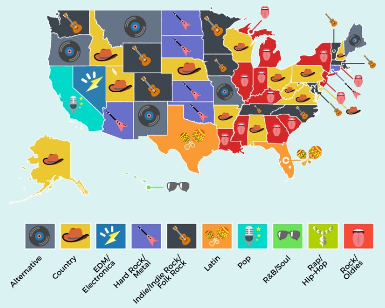 The Most Popular Music Genre In Every U.S. State… https://t.co/PTnuP7bsDp https://t.co/jagYlxgbyc