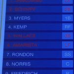 Jose Rondon will make his first Major League start at SS tonight vs. CIN! First pitch at 5:40pm. Full lineup: https://t.co/fX5KAMYcp9
