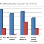 New report from Birbeck University shows the BBC is biased against Corbyn. https://t.co/aj0967lKqw #WeAreHisMedia https://t.co/vimbvYqEDO