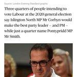Three quarters of labour voters prefer @jeremycorbyn to @OwenSmith_MP. How do you like those apples? #WeAreHisMedia https://t.co/PEzRczqevp