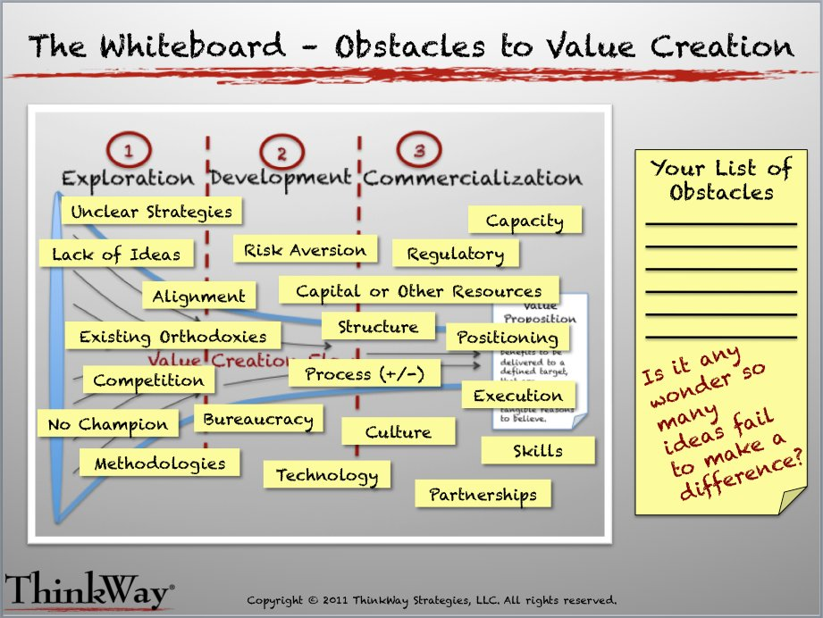 Obstacles to creating VALUE in your business! #entrepreneur #smallbusiness #business #startup https://t.co/P9a9fidrsF