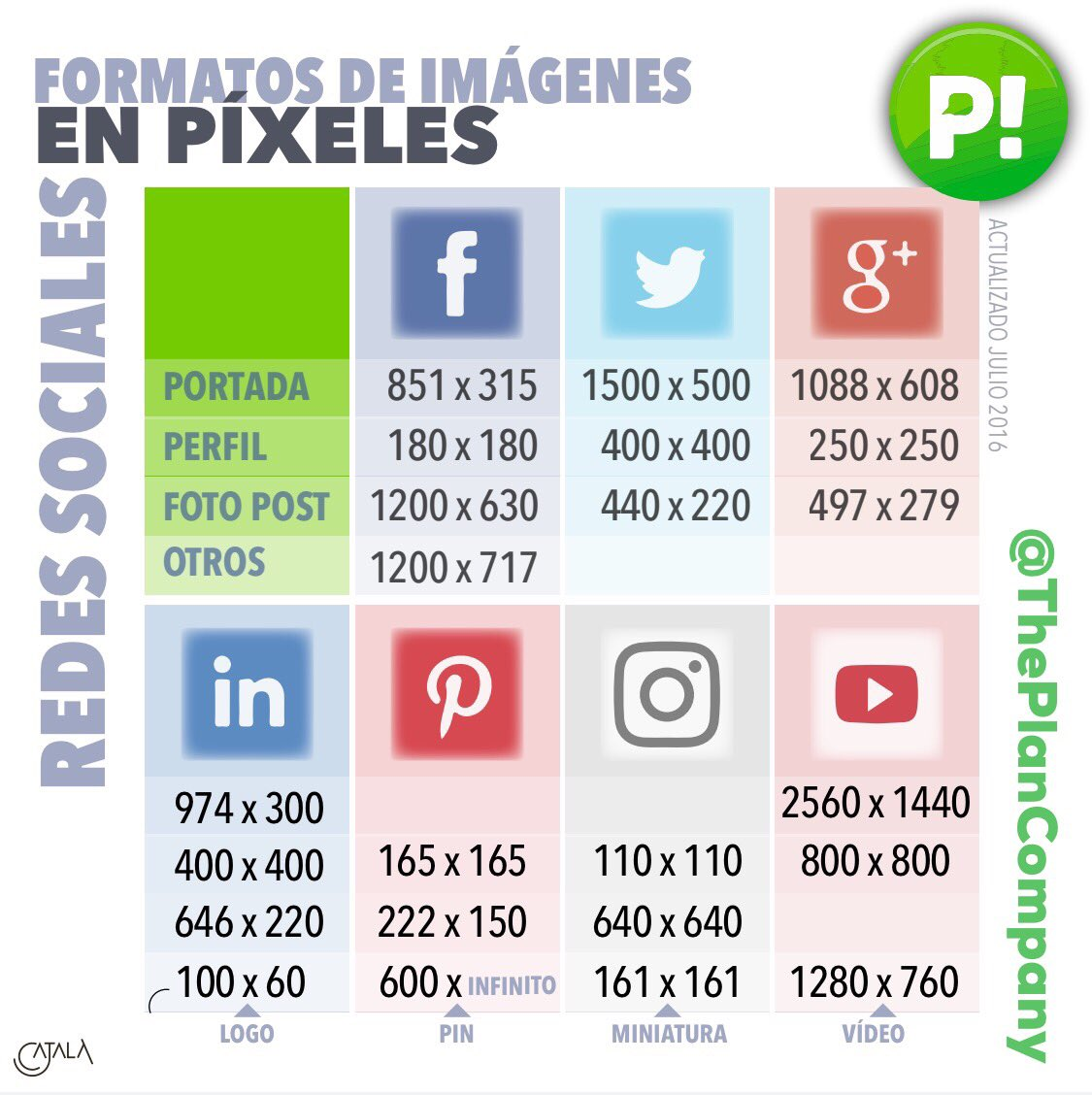 Medidas óptimas de imágenes para #RedesSociales By @ThePlanCompany #socialmedia #smm #rrhh #marketingdigital #seo https://t.co/KupOPmH8qY