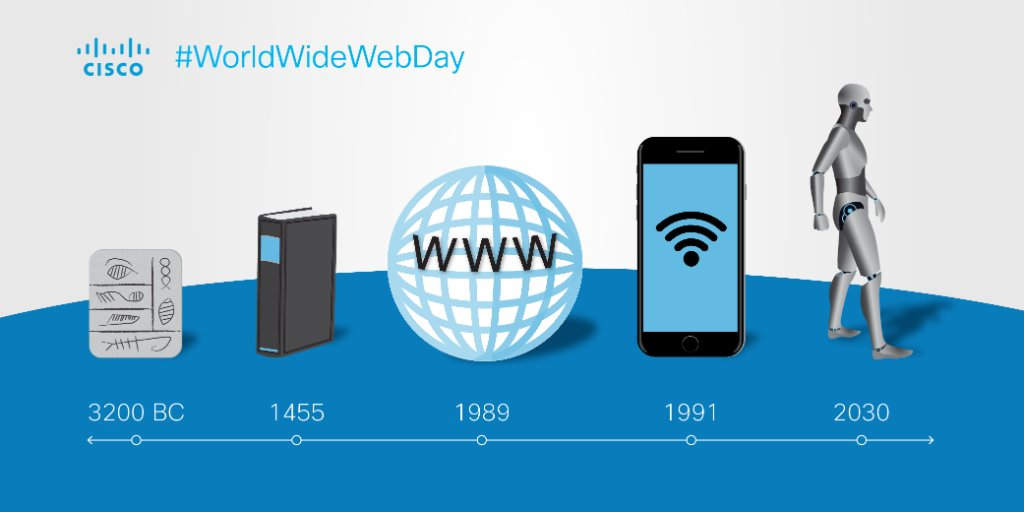 From hieroglyphics to artificial intelligence, three cheers for the evolution of information! #WorldWideWebDay https://t.co/Cq5SGmmSjr