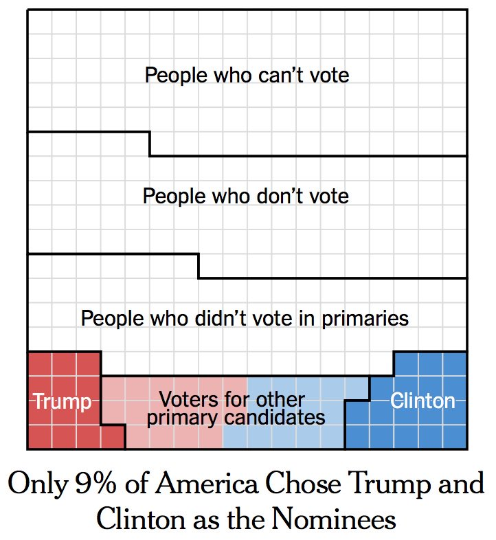 Illuminating infographic o' the day (from https://t.co/gm316rFinJ) https://t.co/kq670vADip