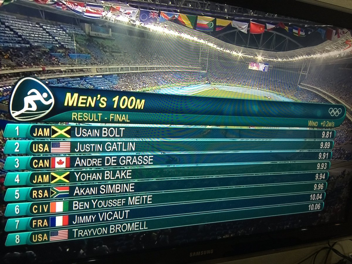 Let's take a moment to acknowledge that @AkaniSimbine ran 9.94 W