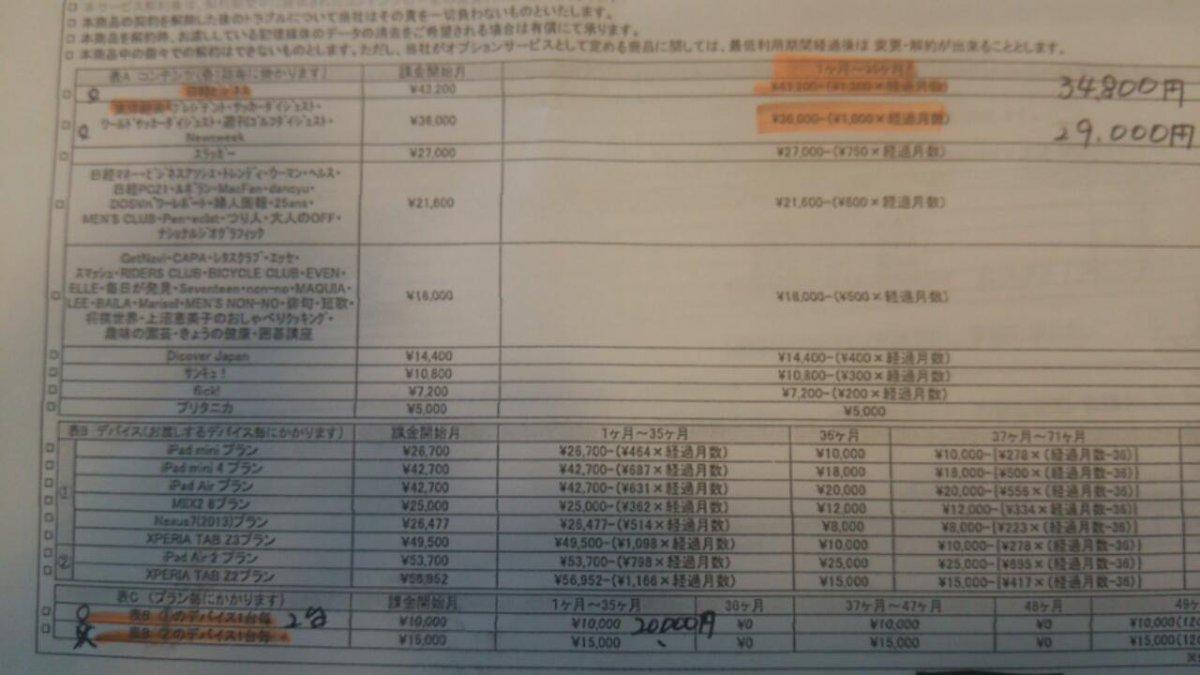 【社会】パソコン量販チェーン「PCデポ」、老人に月額15000円の高額サポート契約を結ばせ解約すると20万の解除料金を請求 [無断転載禁止]©2ch.net ->画像>54枚