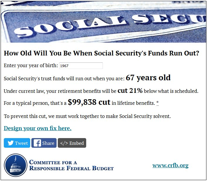 Find out how old you'll be when the #SocialSecurity trust fund runs out w our new tool. https://t.co/weHAzSLQ6G https://t.co/Kdc4wfaj3G
