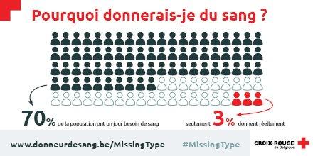 RT @CroixRougeBE: Le mystère des lettres A, O et B disparues est enfin résolu : MissingType RedCross https://t.co…