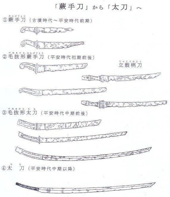 もののけ姫のアシタカが使ってる出刃包丁みたいな刀、「ずいぶん独特な形してるなー」って調べてみたら、日…