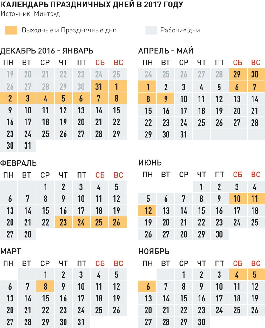 Праздники в феврале 2017 года - календарь