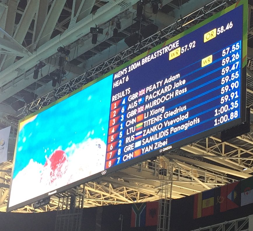 A huge WR from @adam_peaty in the 100m breast.... BOOOOMMMMM. 57.5.... That was huge..... Unbelievable... https://t.co/tmYdYY9ff5