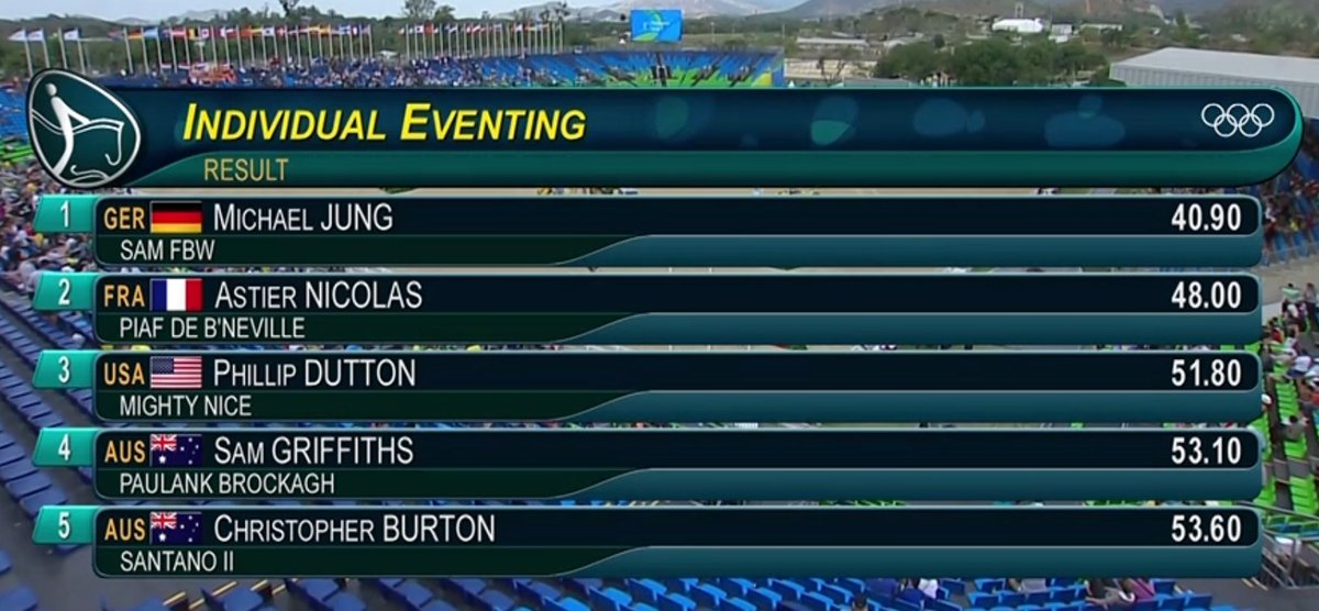 What a finale! #EquestrianEventing #TwoHearts #Rio2016 https://t.co/4hf0RpBmHU