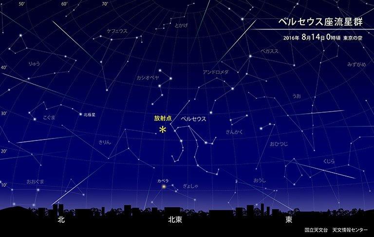 【ほしぞら情報】今年のペルセウス座流星群は12日の夜半から13日未明にかけて、最も多くの流星が見られそうです。前後数日も多くの流星が見られると考えられています https://t.co/ORvzAofNAy #国立天文台 https://t.co/OZGXvM6qAt