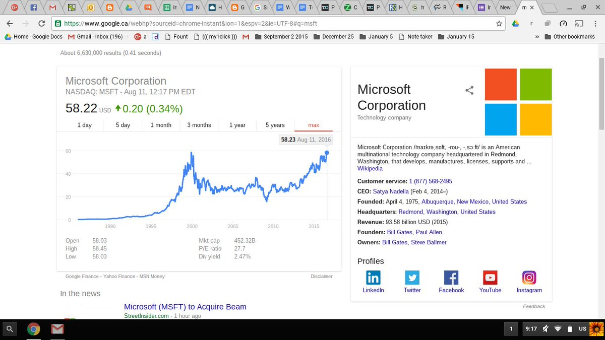 Microsoft shares within 50 cents of all-time high. https://t.co/XXlcpjvaQh