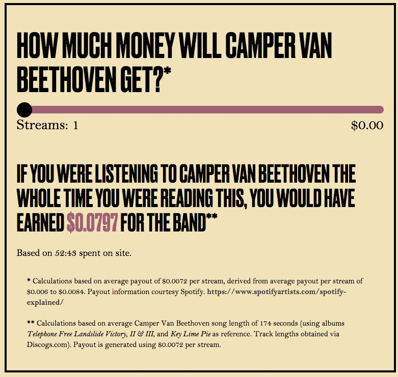Earn @CamperBeethoven (hypothetical) micropennies by reading my profile of @davidclowery https://t.co/MeylAV44Op https://t.co/cj275VXyUc