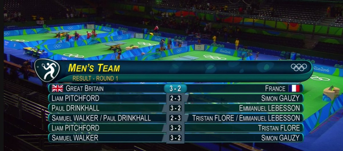 Here's the final scores as Team #GBR knock out #FRA in the #Rio2016 #TableTennis!! https://t.co/pPJyfZ0EMF
