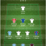 Can you pick a better Fantasy Football team? Over £25,000 in cash to be won today. https://t.co/d4ed39Qduj  #FPL https://t.co/BSjG2lP0uz