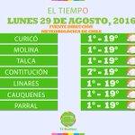 El tiempo para este lunes en #Talca y la Región del #Maule https://t.co/QTereb3EZw