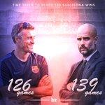 Luis Enrique: 💯 Barcelona wins…and fast. 🔴🔵 https://t.co/cReMltoRv7