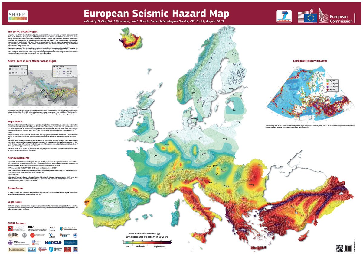¿Cuál es el riesgo sísmico en las diferentes áreas de Europa? https://t.co/5FCTtqBkt2 https://t.co/egcdwkEq4Y