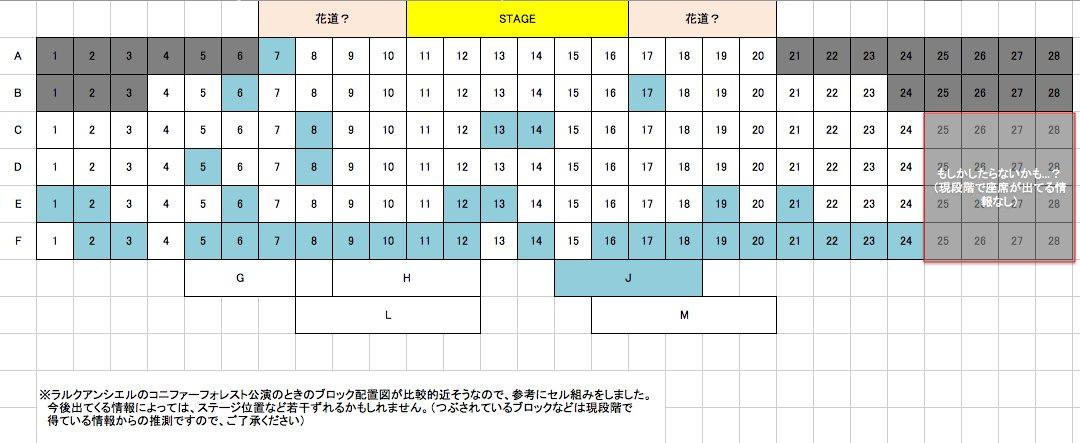 【オーガスタキャンプ座席配置予想第1弾】 現段階でいただいている情報で組んでみました。水色部分が発券確認できているブロックです。ブロック内の席番は176番まで確認できているので、16番×11列かもしれません。情報増え次第更新します。 https://t.co/ieK9k75Dvy