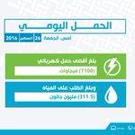 الأحمال اليومية لاستهلاك الكهرباء والماء. #كهرماء #قطر https://t.co/u8IirlxwSq