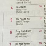 Delighted to see @colettecaddle on the @IrishTimes bestsellers list 🎉🎉 #SecondTimeAround @TeamBATC https://t.co/5DoG9lrMeK