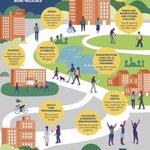 #Active #transit campaigning from US gov. Good idea for #Canada. #walkability #cycling #biketowork #walktowork https://t.co/P59TidQLGF