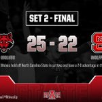 The @stAteVolleyball squad takes set two from NC State 25-22 and lead 2-0 in the match. #WolvesUp https://t.co/0DOBLNS0lT
