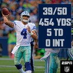 Cowboys rookie QB Dak Prescott, who is currently listed as their backup QB, has been balling during the preseason. https://t.co/h3H678SI2o