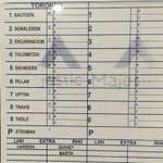 Today's lineup vs MIN (1:07 pm) pres. by @MajesticOnField. 📺: @TVASports, @Sportsnet, @MLBTV 📻: @590FAN #OurMoment https://t.co/8GS4v93r9k