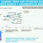 Ecuador es el país que mejor aprovechó la bonanza petrolera, según estudios internacionales @MashiRafael #Enlace490 https://t.co/6hvbfzvYYb