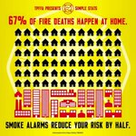 Have you checked your smoke alarm(s) recently? Smoke alarms save lives. Pass it on! #Toronto https://t.co/8Q9yJbEeXX