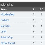This makes lovely reading.... #htafc https://t.co/lbr7F7nFtr
