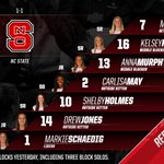 Heres the @stAteVolleyball teams lineup for its match with NC State, same as yesterday. #WolvesUp https://t.co/3nLSRnBKY8