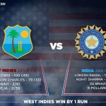 Brave knocks by KL Rahul & @ImRo45 took #IND close to victory in a game where cricket won. #WIvIND #DilSeIndian https://t.co/HCIvqluYrG