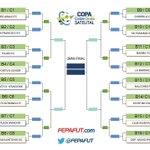 Así quedaron definidas las llaves para la Copa Cable Onda Satelital. #JMDeportes @tvnnoticias https://t.co/1Z65IA3MDw