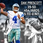 If Romo cannot play, rookie QB Dak Prescott will start vs Giants Week 1. Prescott has looked good in the preseason. https://t.co/BdaletmsgE